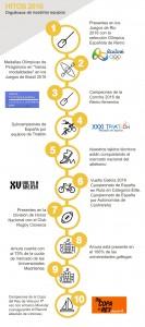 infografia-amura